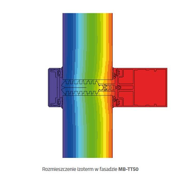 Mb Tt50 Izotermy